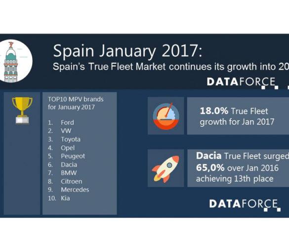 Spanish true fleet market hits ground running in 2017