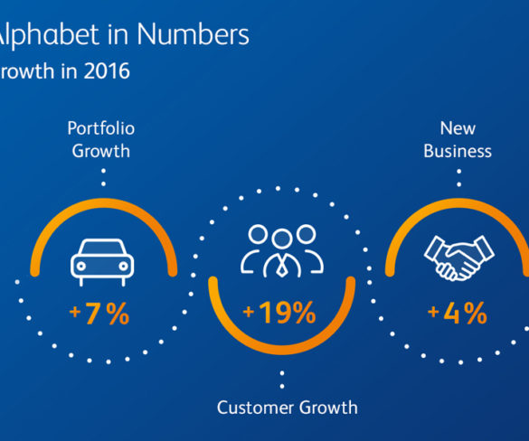 Alphabet leased fleet reaches more than 644,000 units