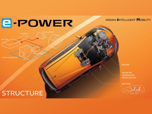 Nissan introduces new electric-motor drivetrain: e-POWER