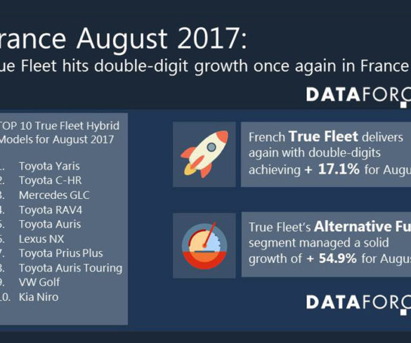 France True Fleet shows highest growth since 2003