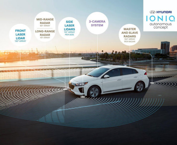 Hyundai to develop Level 4 autonomous vehicles by 2021
