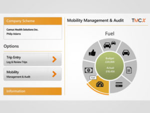 New TMC Mobility+ product brings Mobility As A Service (MAAS) a step closer