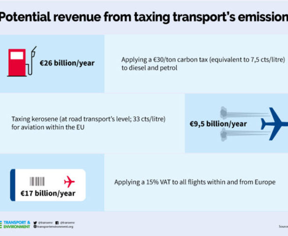 Higher taxes on road fuels could plug Brexit budget gap