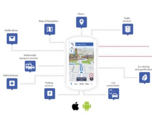 The platform enables local authorise to develop traffic management apps covering public and personal transport.