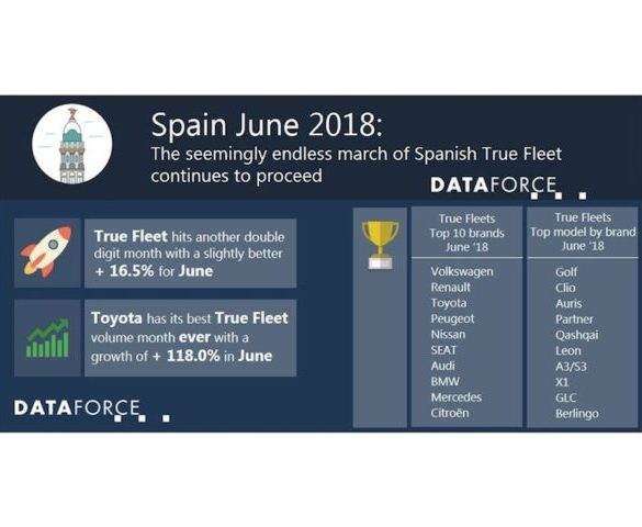 Spanish true fleet sector continues to shine