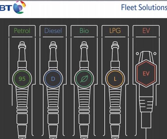 Global fleets pledge shift to EVs