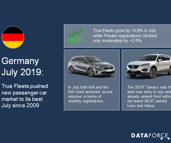 True fleet helps take German market to highs not seen since July 2009