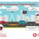 Geotab–Vodafone partnership to enable shared mobility and enhanced fleet management